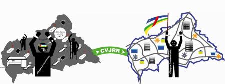 carte centrafrique à l'intérieur des images des personnes pour la commission de vérité et réconciliation 1 2